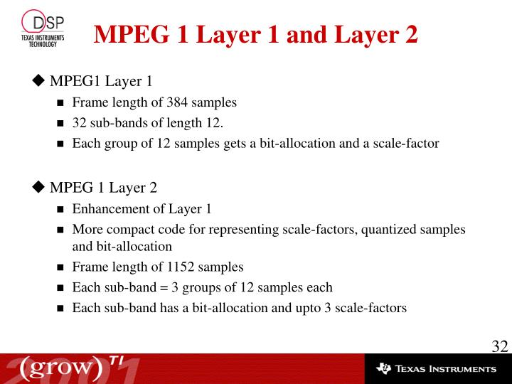 MPEG1 Layer 1