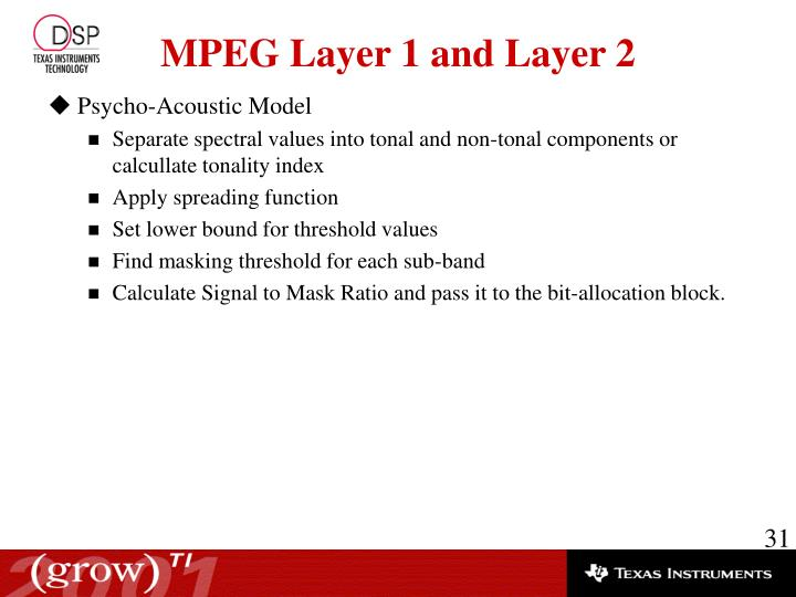 Psycho-Acoustic Model