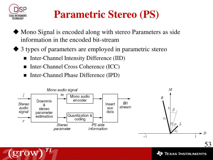 Mono Signal is encoded along with stereo Parameters as side information in the encoded bit-stream
