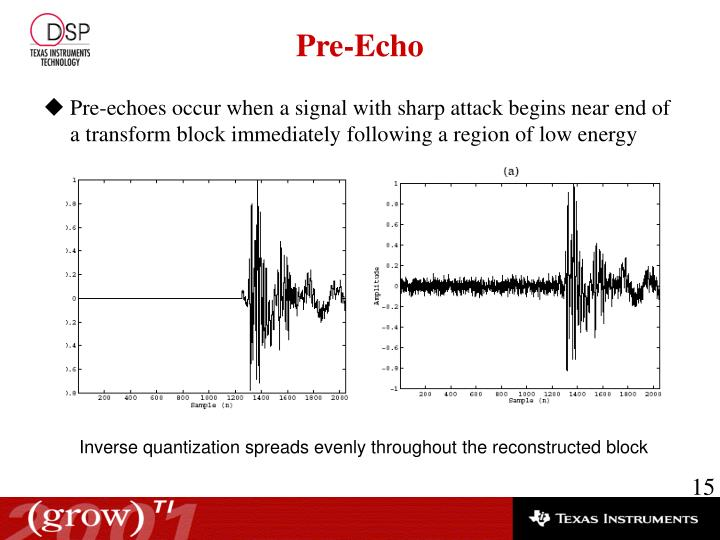 Pre-echoes occur when a signal with sharp attack begins near end of a transform block immediately following a region of low energy