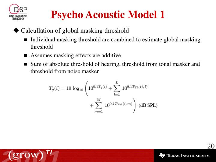 Calcullation of global masking threshold