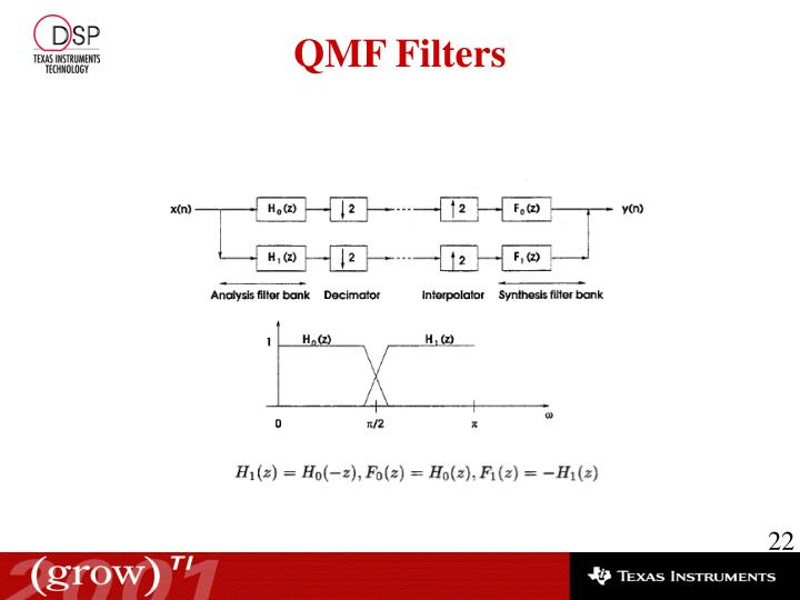 QMF Filters