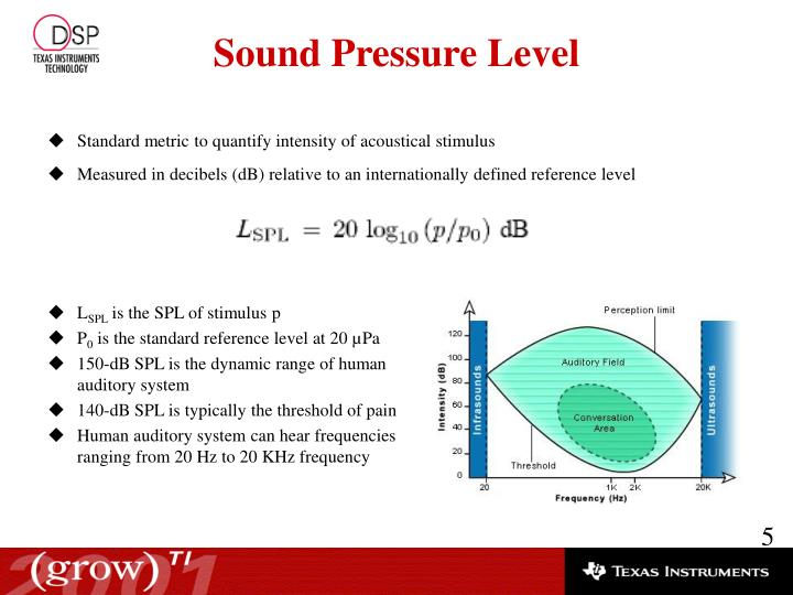 Standard metric to quantify intensity of acoustical stimulus