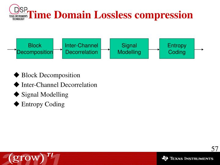 Block Decomposition