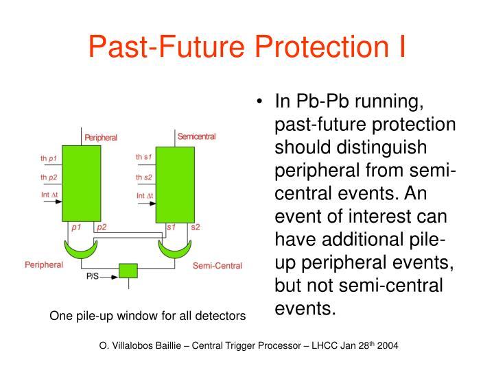 Past-Future Protection I