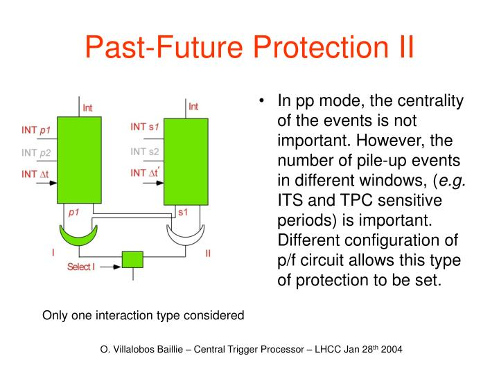 Past-Future Protection II