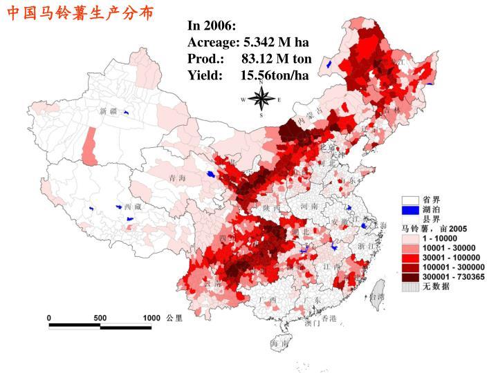 中国马铃薯生产分布