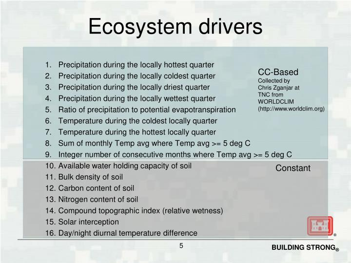 Ecosystem drivers