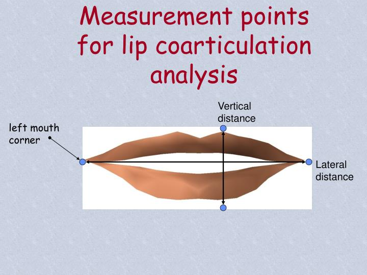 Measurement points for lip coarticulation analysis