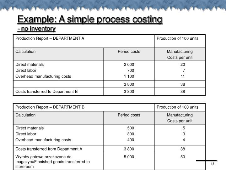 Example: A simple process costing