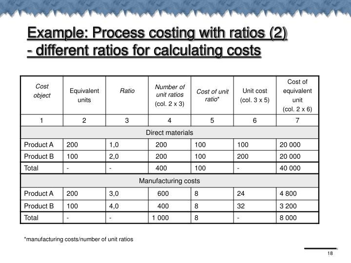 Example: Process costing with ratios (2)                - different ratios for calculating costs