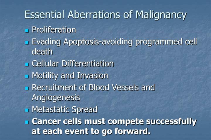 Essential Aberrations of Malignancy