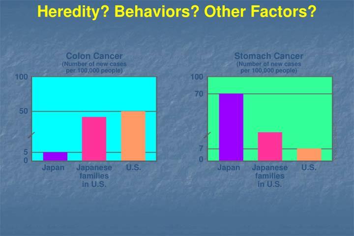 Heredity? Behaviors? Other Factors?
