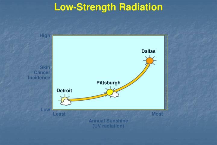 Low-Strength Radiation