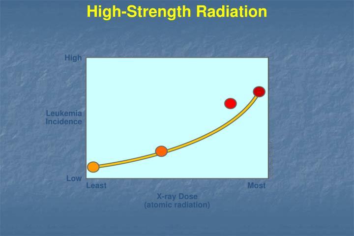 High-Strength Radiation