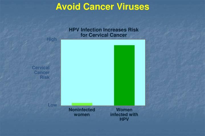Avoid Cancer Viruses