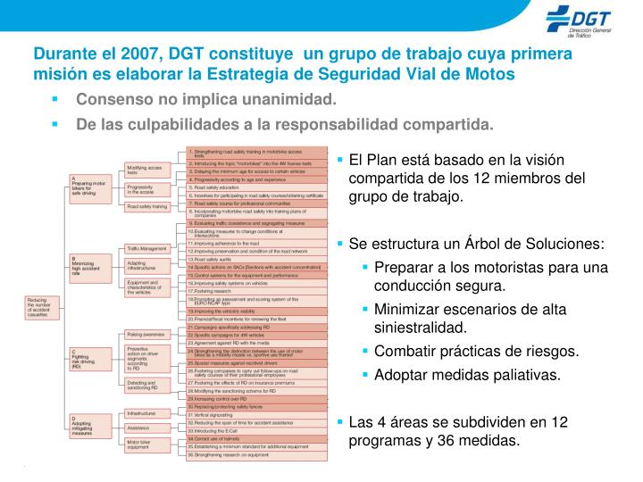 Durante el 2007, DGT constituye  un grupo de trabajo cuya primera misión es elaborar la Estrategia de Seguridad Vial de Motos