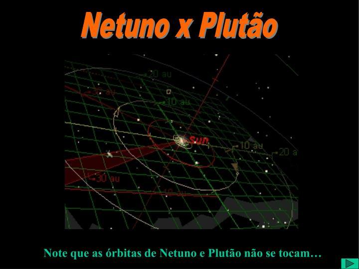 Netuno x Plutão