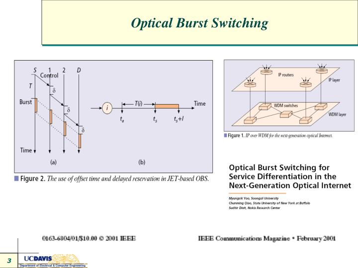 Optical burst switching