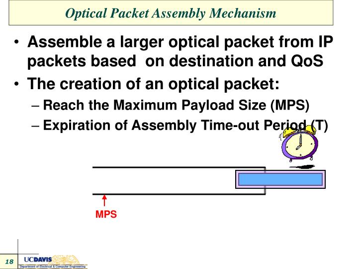 Optical Packet Assembly Mechanism