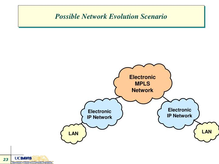 Possible Network Evolution Scenario