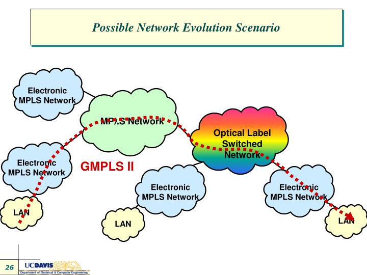 Possible Network Evolution Scenario