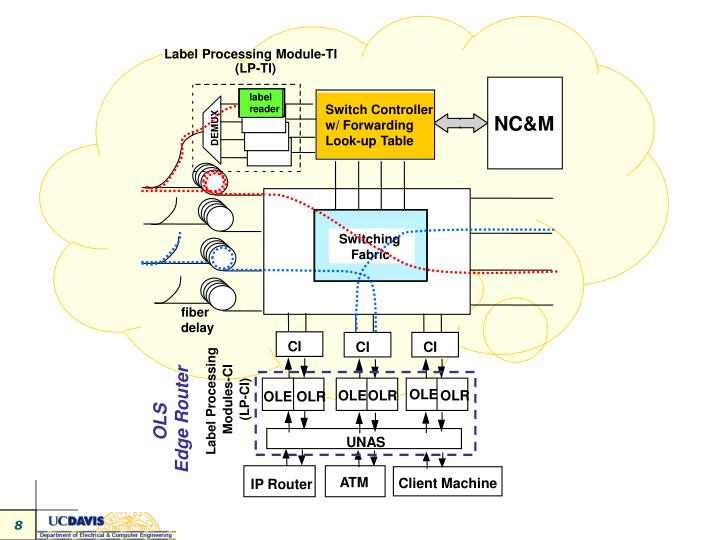 Label Processing Module-TI