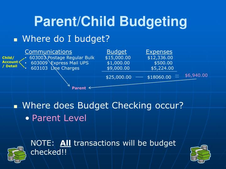 Parent/Child Budgeting