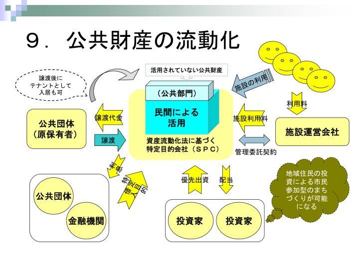 9.公共財産の流動化