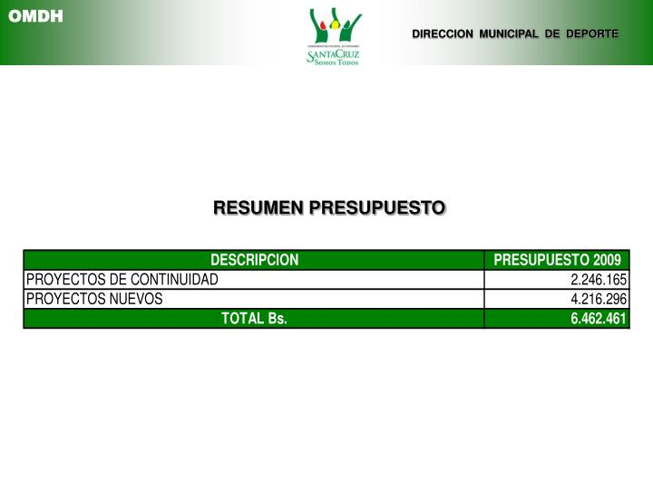 DIRECCION  MUNICIPAL  DE  DEPORTE