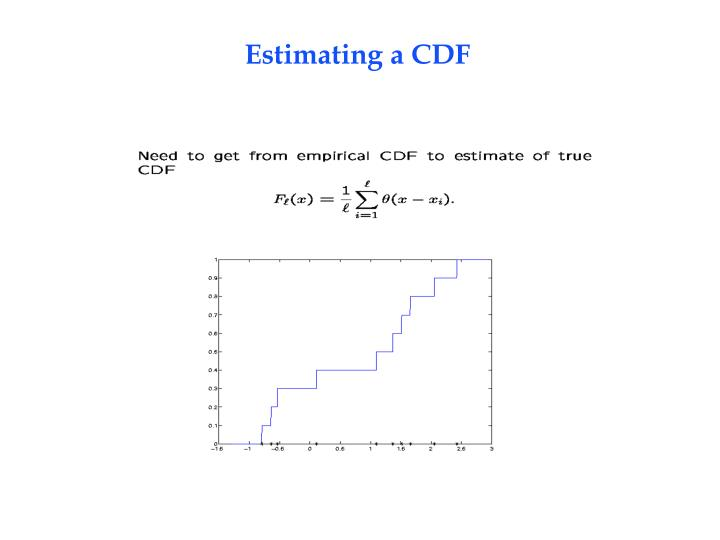 Estimating a CDF