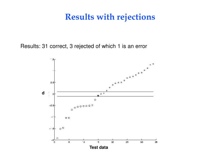 Results with rejections