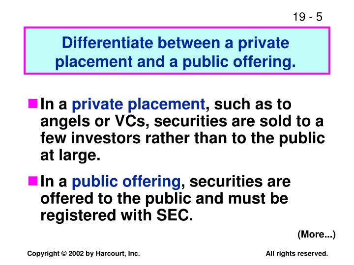 Differentiate between a private