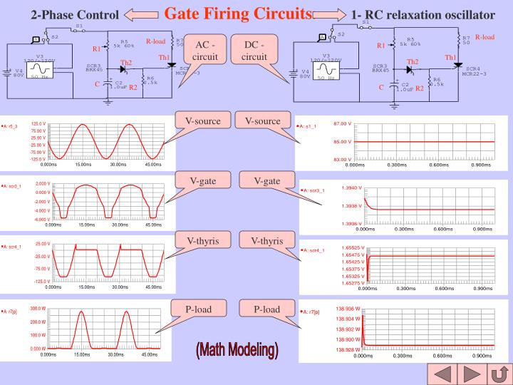 2-Phase Control