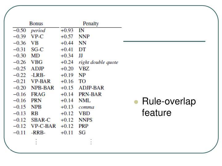 Rule-overlap feature