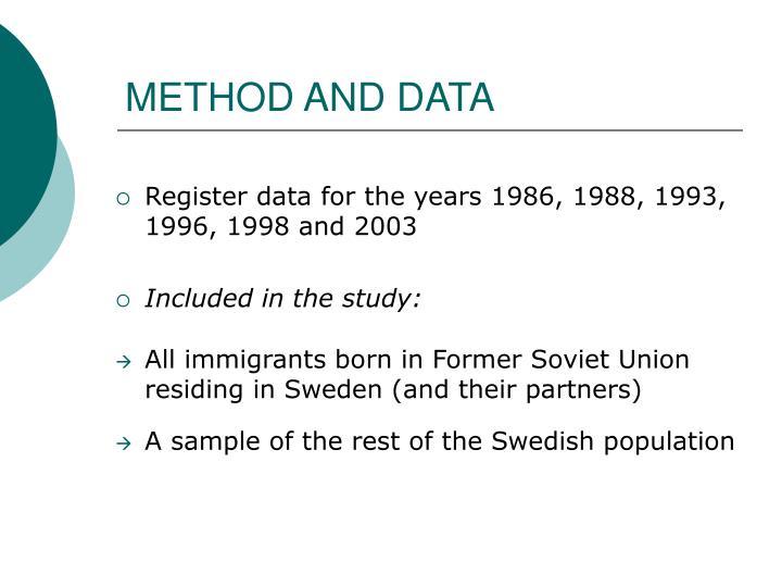 METHOD AND DATA