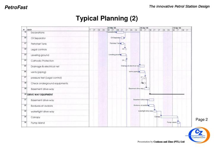 Typical Planning (2)