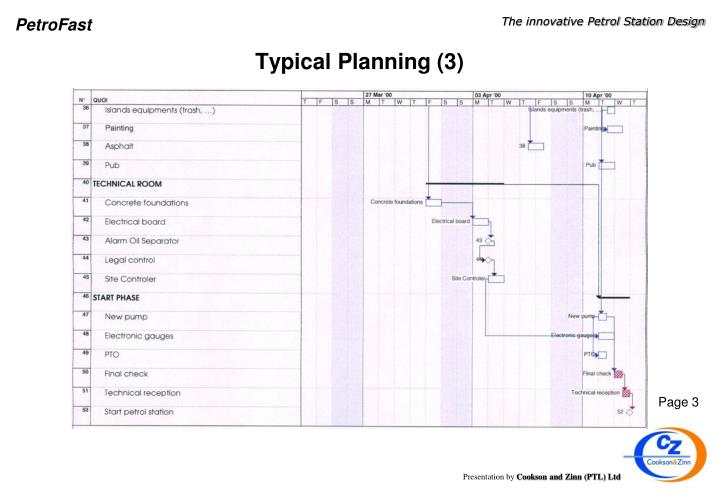 Typical Planning (3)