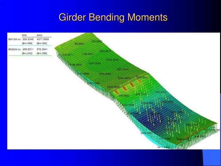 Girder Bending Moments