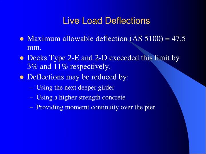 Live Load Deflections