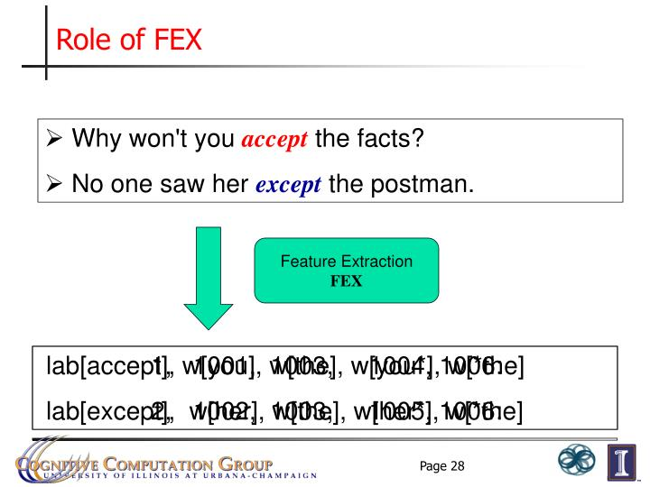 Role of FEX