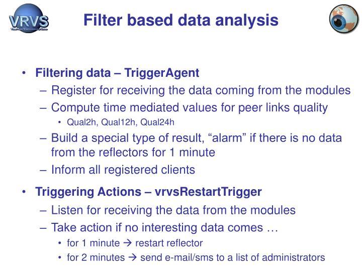 Filter based data analysis