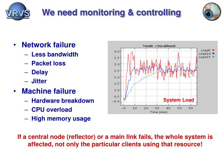 We need monitoring & controlling