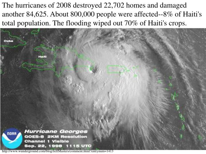The hurricanes of 2008 destroyed 22,702 homes and damaged another 84,625. About 800,000 people were affected--8% of Haiti's total population. The flooding wiped out 70% of Haiti's crops.