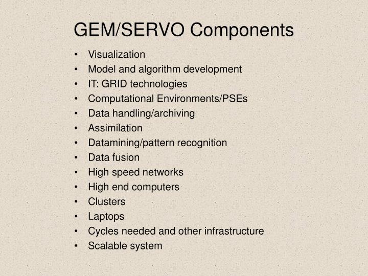 GEM/SERVO Components