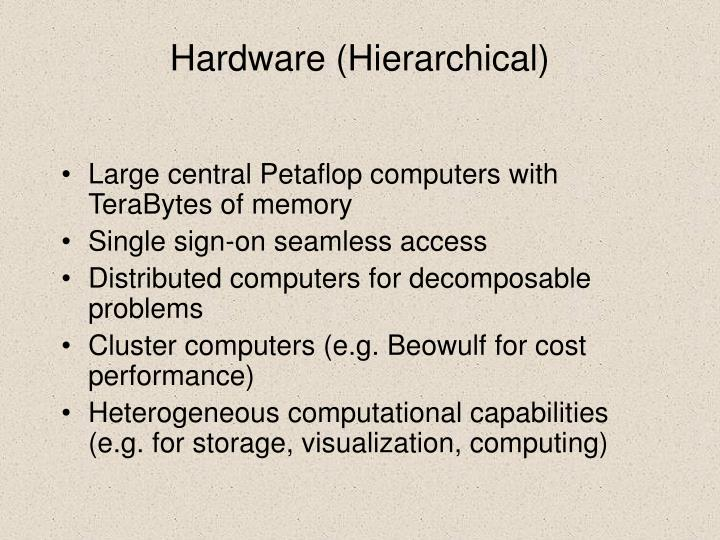 Hardware (Hierarchical)