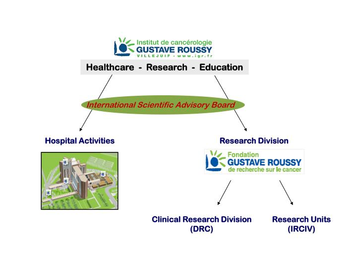 Healthcare  -  Research  -  Education