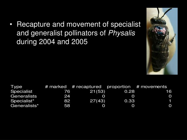 Recapture and movement of specialist and generalist pollinators of