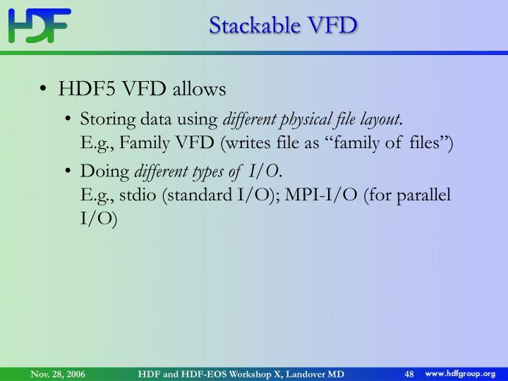 Stackable VFD