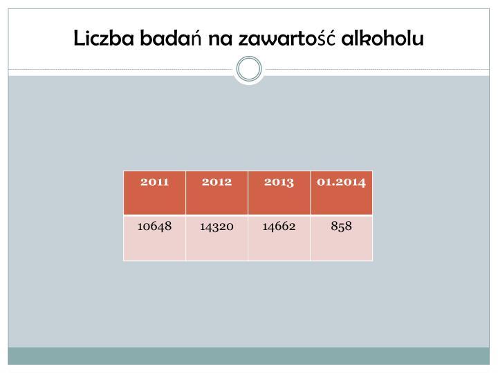 Liczba badań na zawartość alkoholu